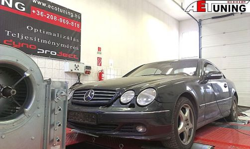 Cl600 Tuning Performance Aet Chip Tat Hungary