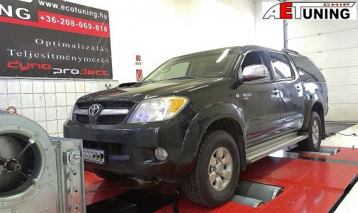 Toyota Hilux Csip Tuning D4d 120le