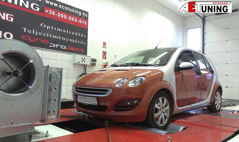 Smart_Forfour_chiptuning_dyno_dynoproject