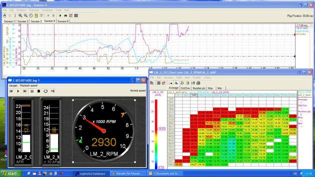 Chiptuning folyamatos műszeres kontroll mérések Motoroptimalizálás fékpadon garanciával