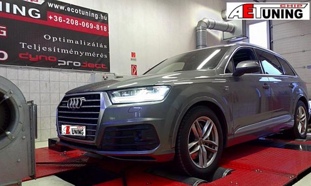 Audi Q7 4M 3.0 TFSI Chiptuning