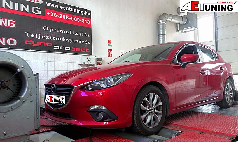 Mazda Skyactiv-G Technológia